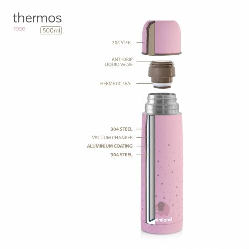 SILKY THERMO PINK 500ML MINILAND