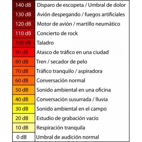 AURICULARES BANZ ANTI RUIDO ROSA 0-2 AÑOS BTBOX BEBES